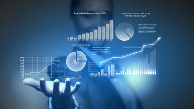 Know About the Importance of Big Data Business Intelligence for Your Startup