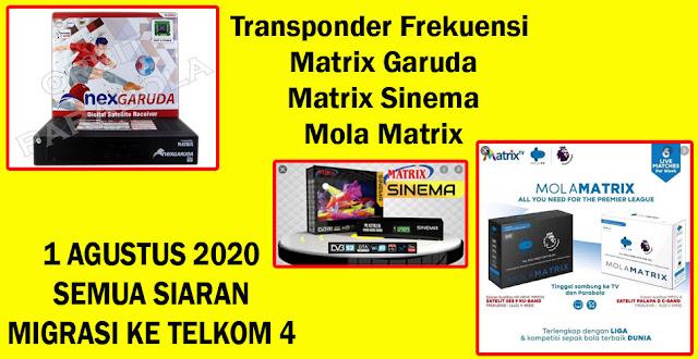 Transponder Frekuensi Matrix Garuda, Matrix Sinema, Mola Matrix, Terbaru Telkom 4 C-Band 1 Agustus 2020