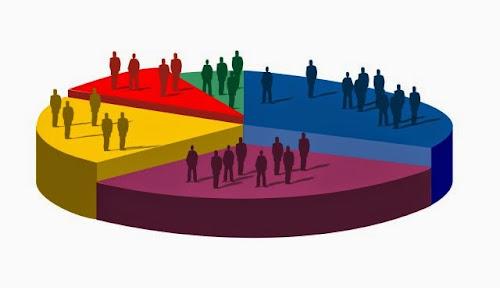 Realizar segmentación de mercados