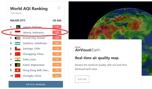 Ranking Polusi Udara Jakarta berdasarkan Air Visual