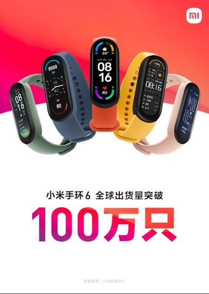 Xiaomi já vendeu mais de 1 milhão de Mi Band 6 em todo o mundo