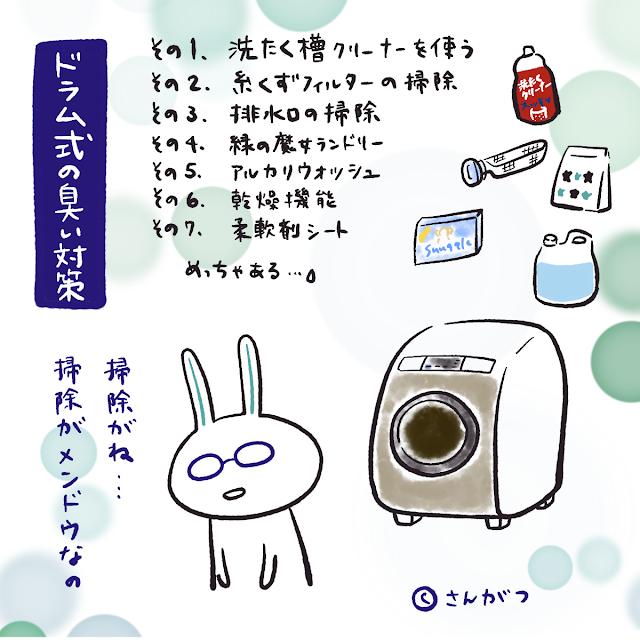 ©2018さんがつ日記 洗濯機の臭い対策