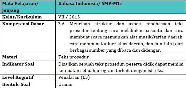 Contoh penulisan soal HOTS Bhs. Indonesia