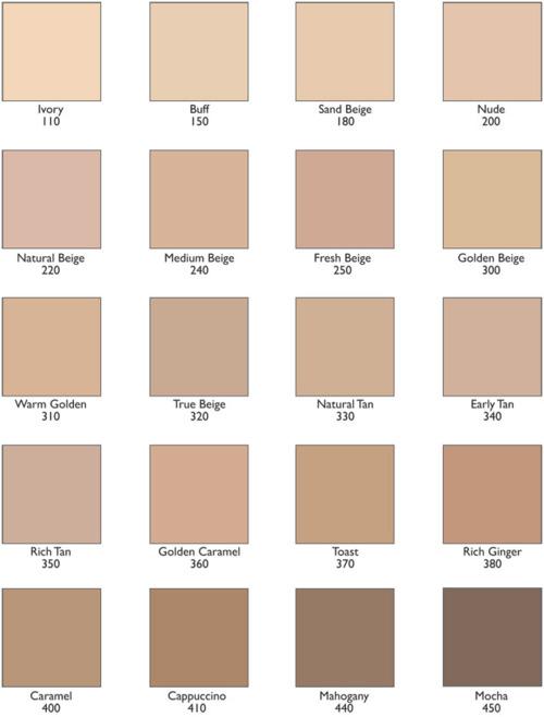All foundation shades