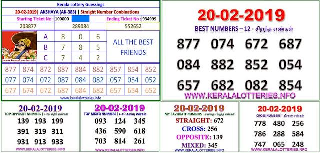 Akshaya AK-383 Kerala lottery abc guessing by keralalotteries.info