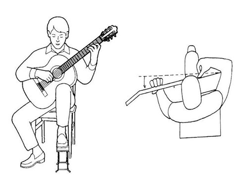 Tư thế ngồi đàn guitar