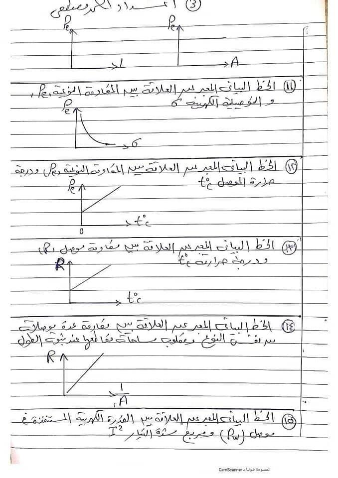 مراجعة نهائية على المنحنيات - فيزياء الثانوية العامة 3