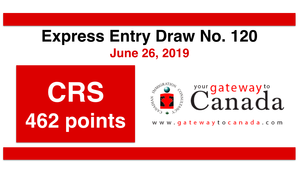 Express Entry Draw No  120 (June 26, 2019): CRS Score 462