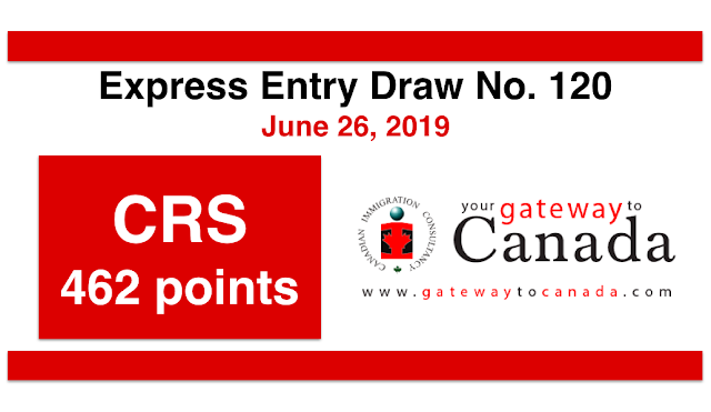 Express Entry Draw No. 120 (June 26, 2019): CRS Score 462 Points