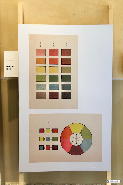 【大叔生活】重返大稻埕,窺探百年前日本小學生美學培養 - 學會色彩應用,才能為畫作注入更多生命及協調感