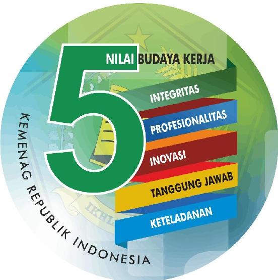 5 Budaya Kerja