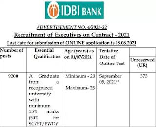 IDBI Bank Recruitment 2021 - Executive Posts