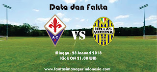 Data dan Fakta Liga Fantasia Serie A Fiorentina vs Hellas Verona Fantasi Manager Indonesia
