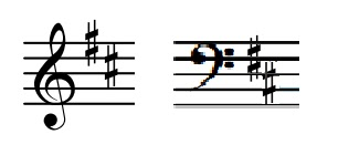 Notice here how the F sharp is written just before the C sharp.