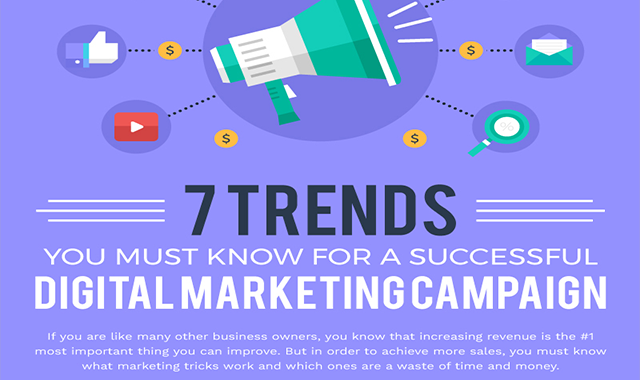 7 Trends You Must Know For a Successful Digital Marketing Campaign #infographic