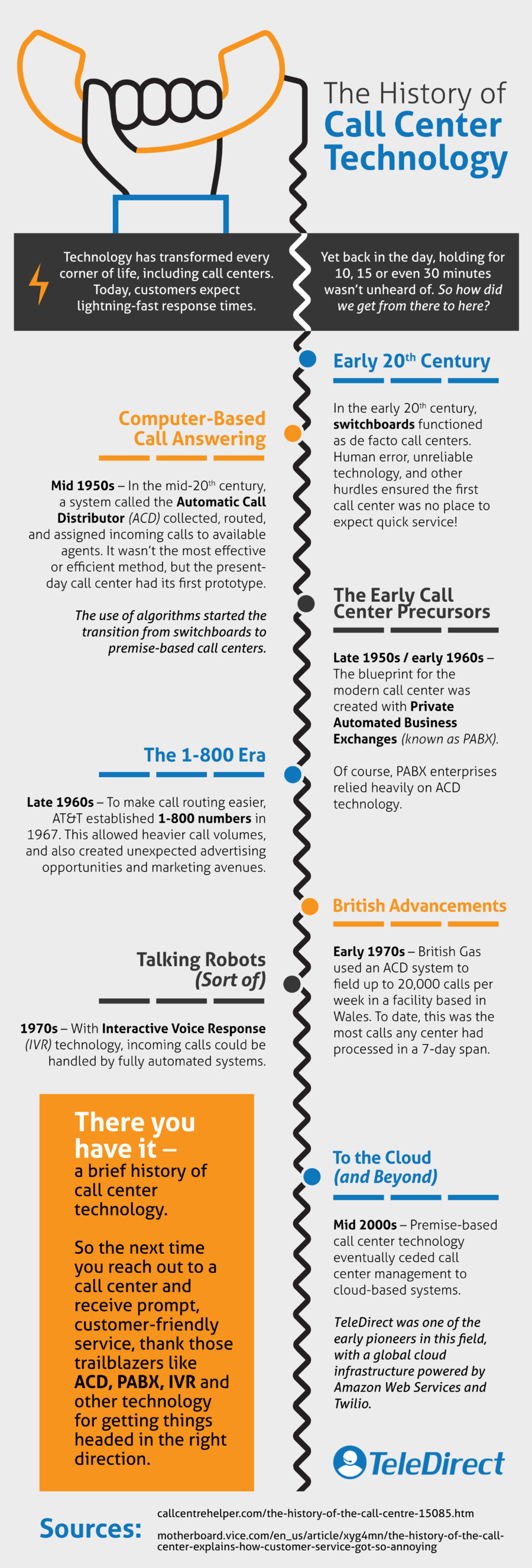 The History Of Call Center Technology #infographic