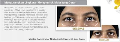 Youth Restoring Eye Treatment: Krim Mata Shaklee