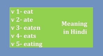 Eat ate eaten eating eats meaning in hindi