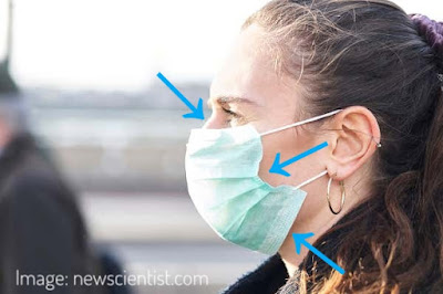 Image normal surgical mask info Data India