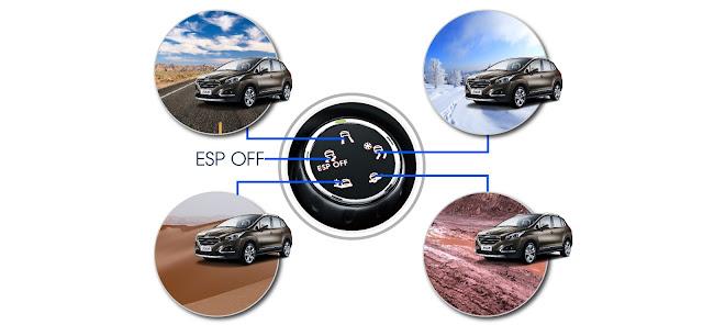 Hệ thống kiểm soát chế độ lái (Grip Control) giúp xe Peugeot 3008 luôn vận hành ổn định trên bất cứ điều kiện mặt đường nào nhờ khả năng điều chỉnh độ bám đường của xe tùy thuộc vào địa hình.