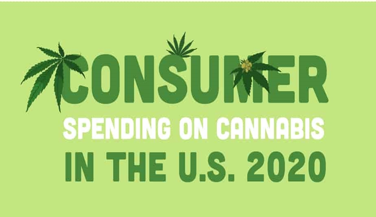consumer-spending-on-cannabis-in-the-us-2020