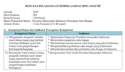 Rpp Daring Semua Mata Pelajaran Smp Kelas 8 Semester Ganjil Tahun Pelajaran 2020 2021 Mgmp Ips Indramayu