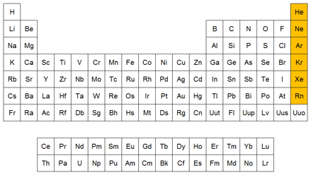 Qumicas ejemplos de gases nobles posicin de los gases nobles en la tabla peridica urtaz Image collections