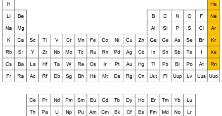Qumicas ejemplos de gases nobles urtaz Gallery