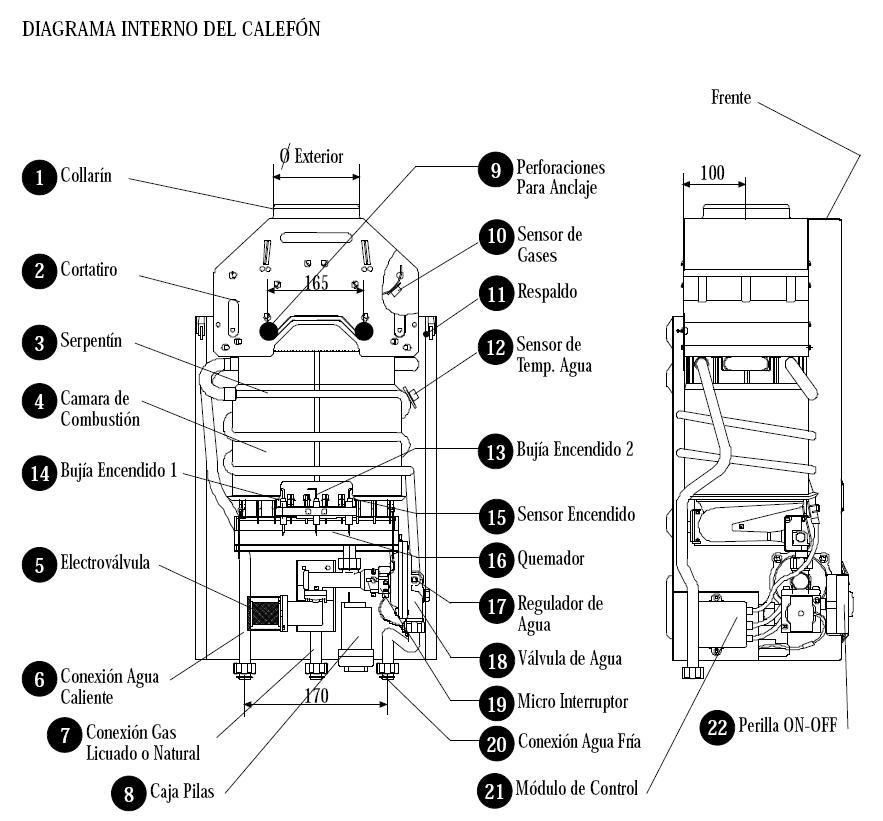 aire acondicionado split  partes del calefon a gas