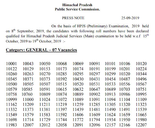 HPPSC-Prelims-Exam-Result