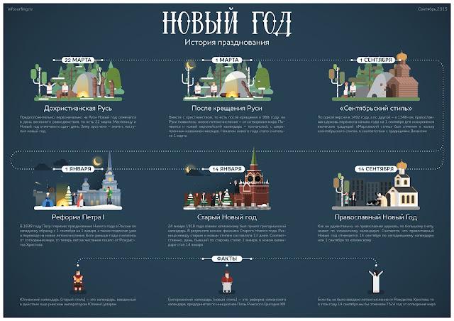 идеи для уроков русского языка как иностранного