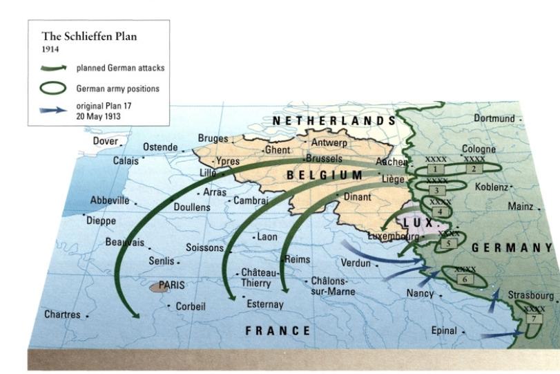 an analysis of schlieffen plan in german army