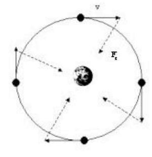 pembahasan osn ksnnk astronomi sma 2020; tomatalikuang.com