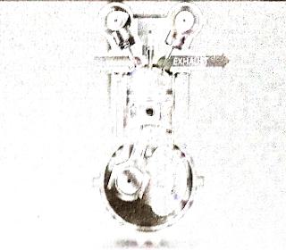 Materi Memahami klasifikasi engine Teknologi Dasar Otomotif