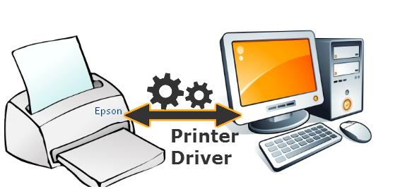 Printer Drivers For Ubuntu 18.4 (IT@School / KITE)