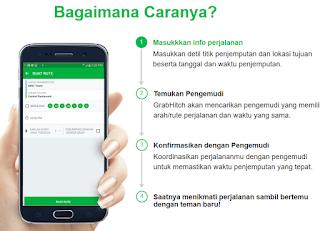 Cara memesan GrabHitch di Aplikasi Grab pada Smartphone