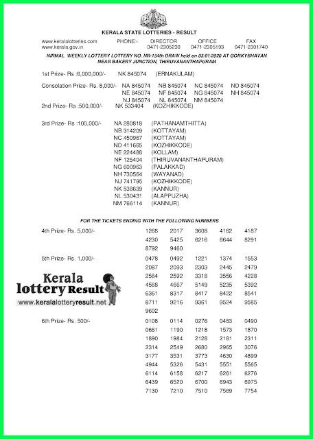 Kerala Lottery Result 03-01-2020 Nirmal NR-154 (keralalotteryresult.net)-
