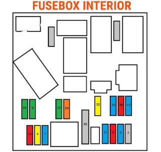 fusebox mobil PEUGEOT 206 tahun 2007-2008
