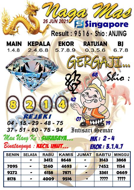Syair Naga Mas SGP Sabtu 26 Juni 2021