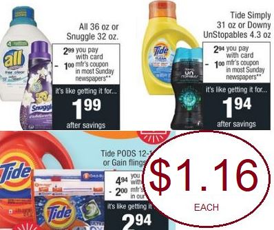 Cheap Snuggle, Tide, All & Downy Laundry Essentials