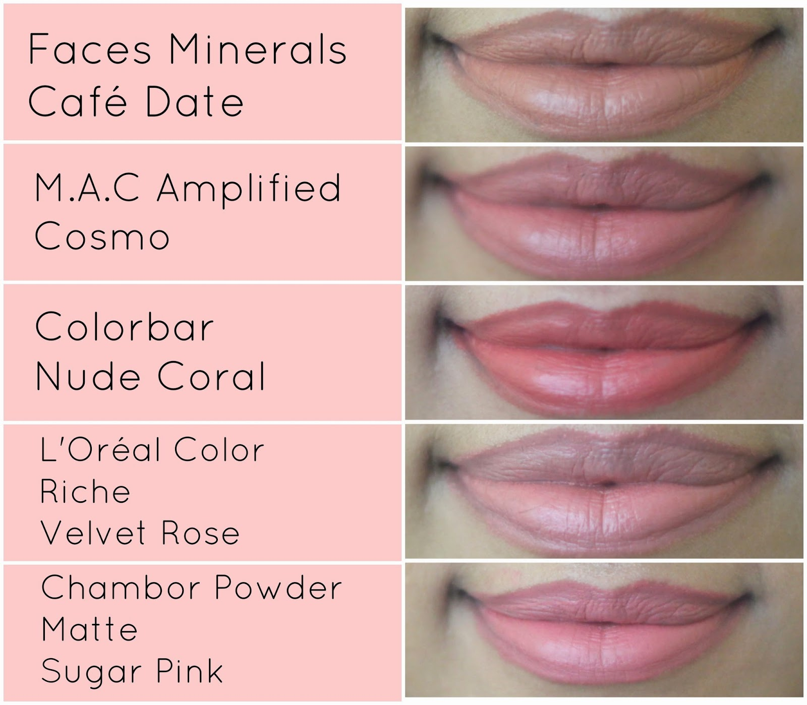 Top 5 Pale Pink Lipsticks For Indian Skin Tone