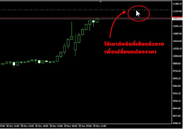 Buy limit forex 8 อ