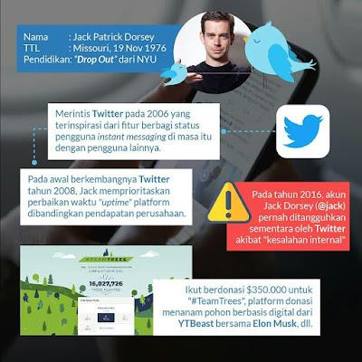 Sejarah berdirinya twitter oleh Jack Dorsey