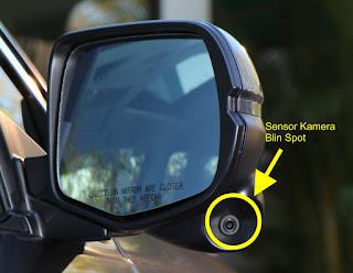 sensor blind spot pada mobil