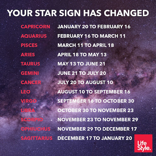New Star Signs