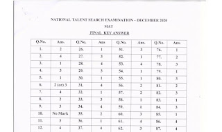 National Talent Search Examination - DECEMBER 2020 - Official KEY ANSWER - FINAL - PDF