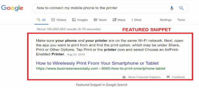 Definition of Featured Snippets