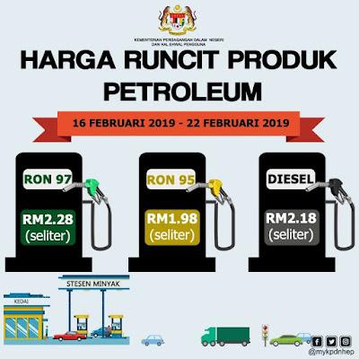HARGA RUNCIT PRODUK PETROLEUM BAGI TEMPOH 16 FEBRUARI 2019 SEHINGGA 22 FEBRUARI 2019