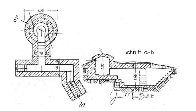 Coupole type 7e Région illustrée dans la rarissime «Denkschrift » allemande sur les fortifications françaises