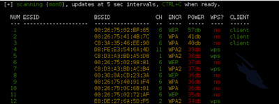 Cara Hack Wifi di Kali Linux